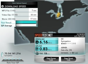 Bell ADSL Speed test